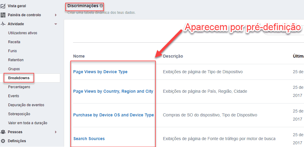 Separador discriminações no FB Analytics